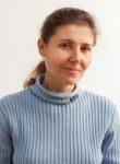 Трубникова Елена Георгиевна