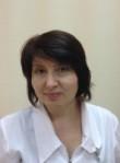 Курова Ирина Павловна